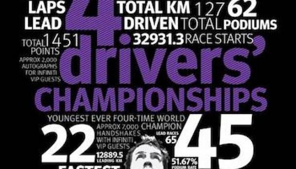 Infiniti Red Bull Racing celebra la fantástica temporada de Fórmula Uno 2013