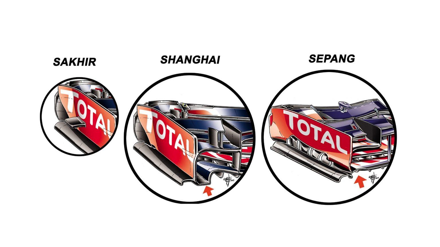Nuevo alerón delantero del Red Bull RB11