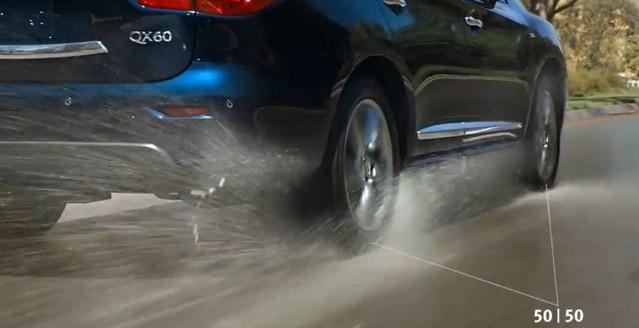 Conoce el Sistema de Tracción Inteligente (AWD) de la Infiniti QX60