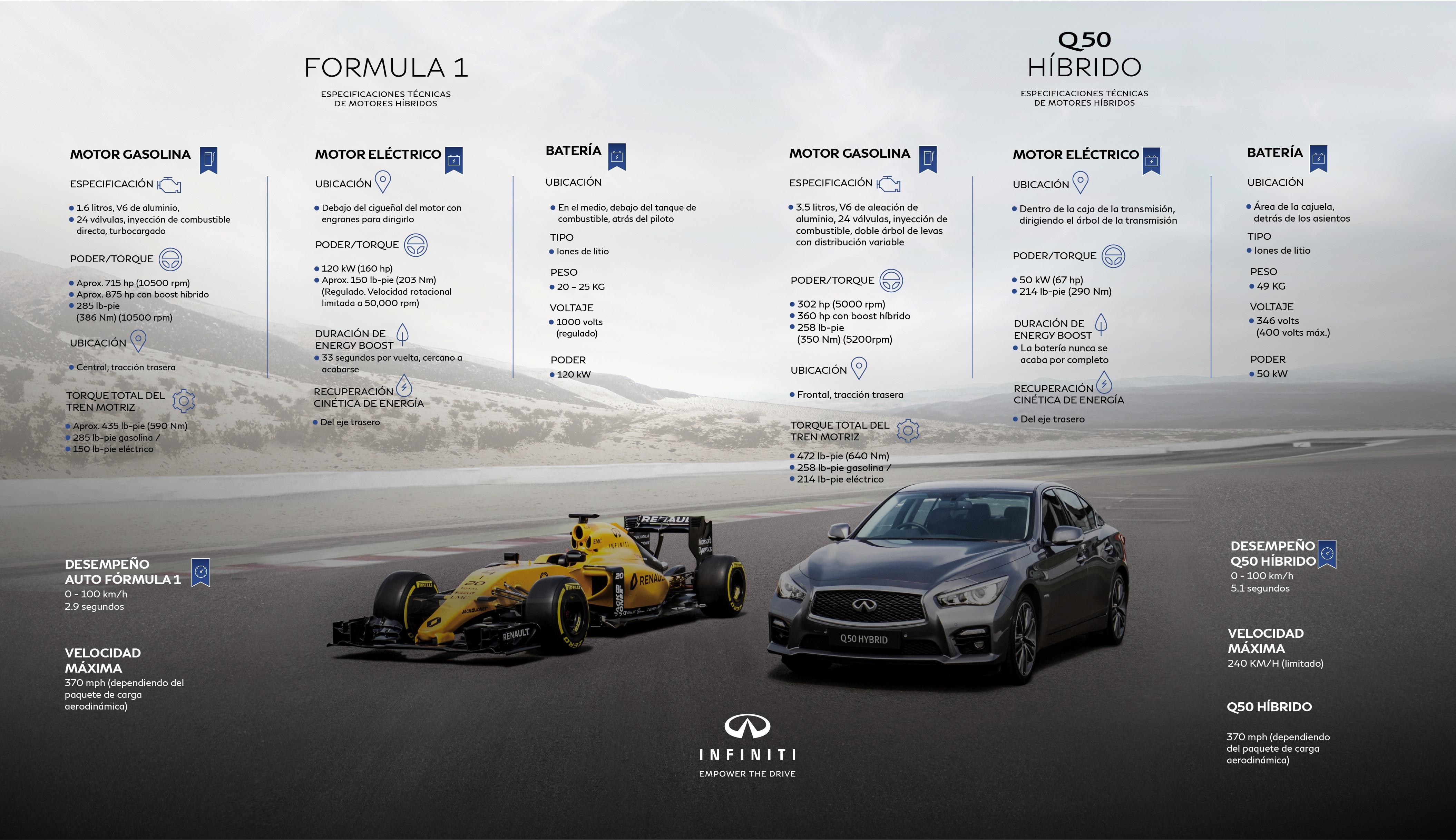 infiniti-q50-y-formula-1