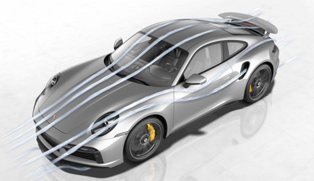 ¿Cómo funciona el sistema activo de aerodinámica de Porsche 911 Turbo S?