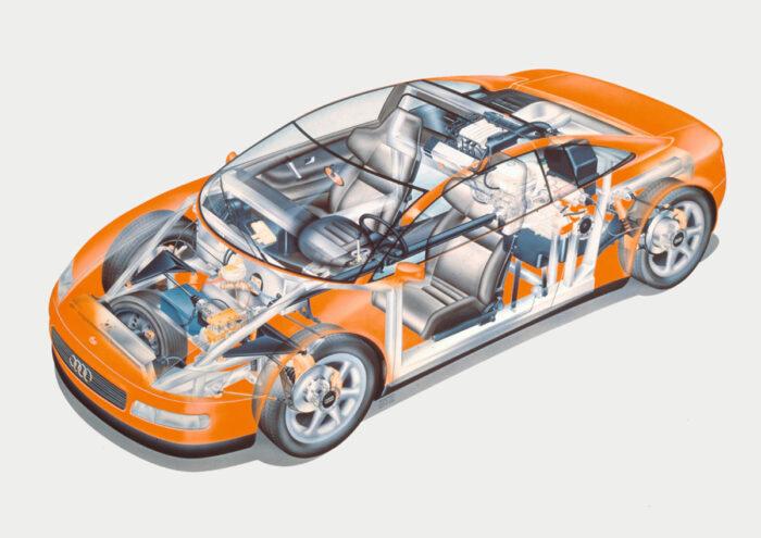 Cuatro conceptuales de Audi en los 90