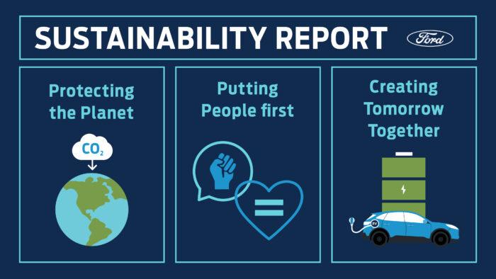 Ford ajustará su producción para lograr cero emisiones de CO2