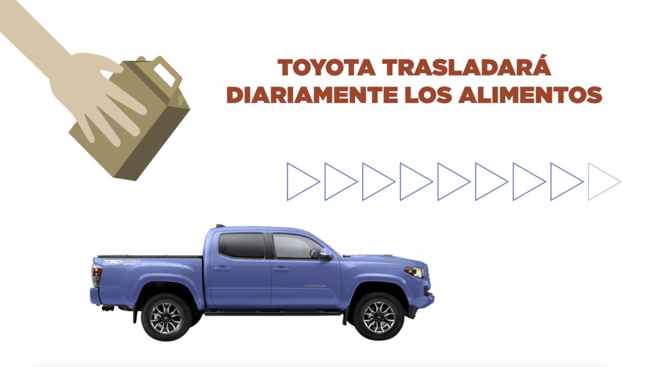 7,500 comidas repartidas por Toyota ante Covid-19