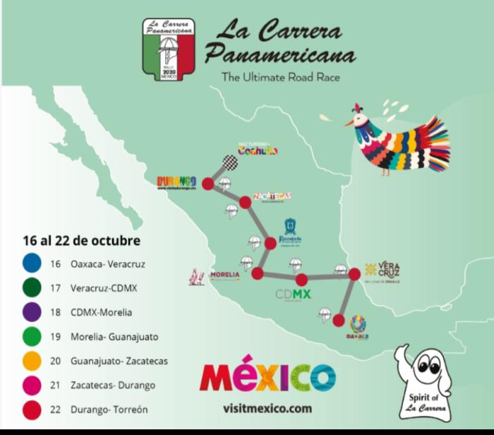 Ruta 2020 de La Carrera Panamericana