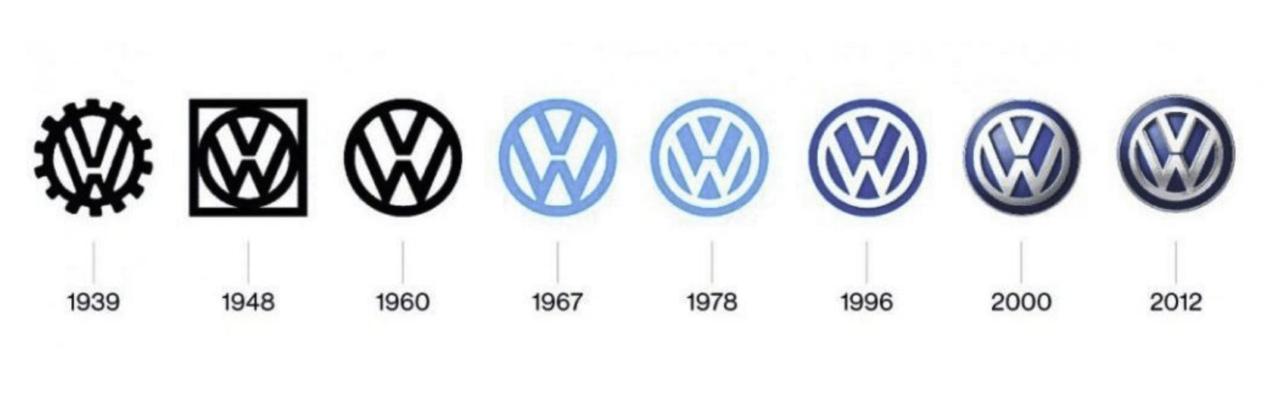 Volkswagen y la historia de su logotipo