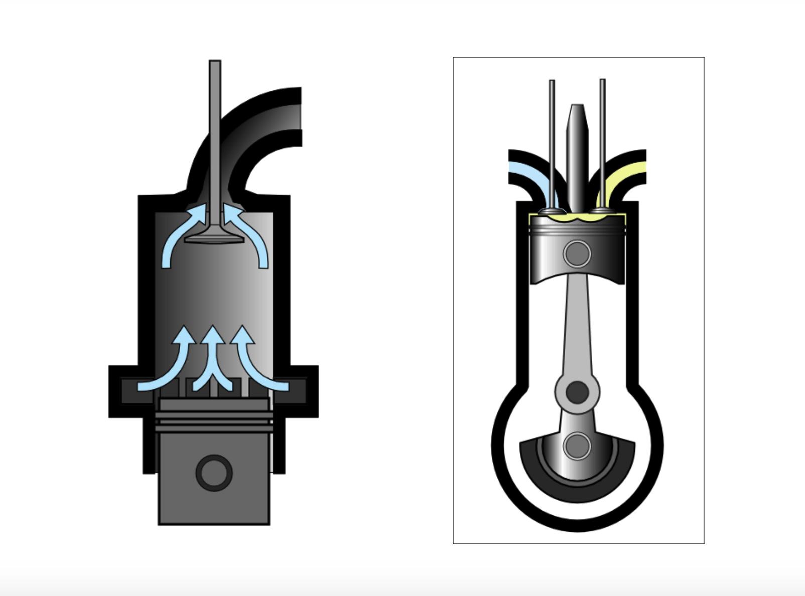 Motor diésel, ¿cómo funciona?