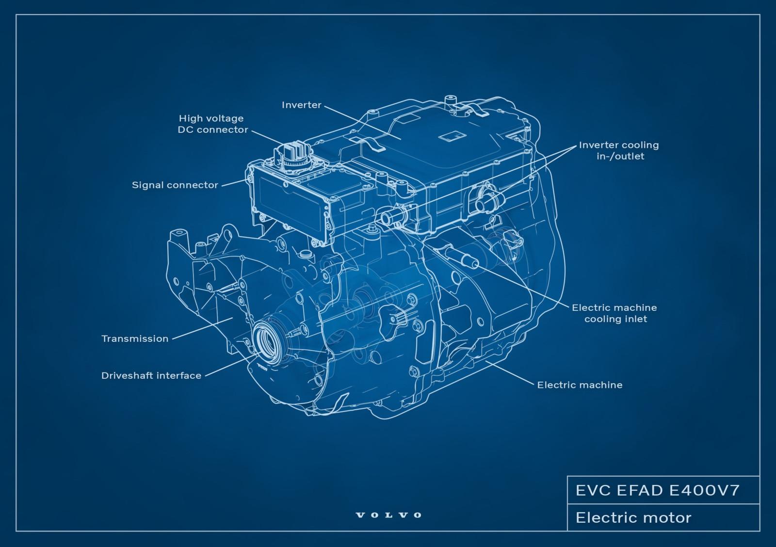 Volvo invierte en el desarrollo de motores eléctricos