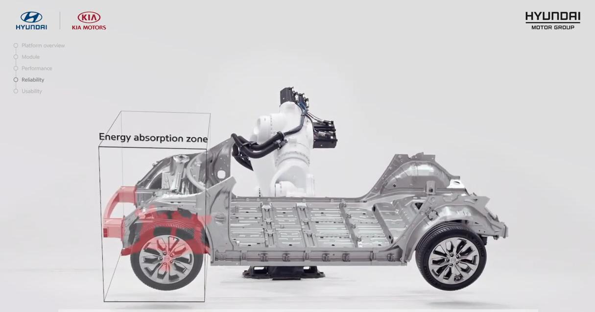 Hyundai promete liderar la carga en la era eléctrica con la plataforma E-GMP
