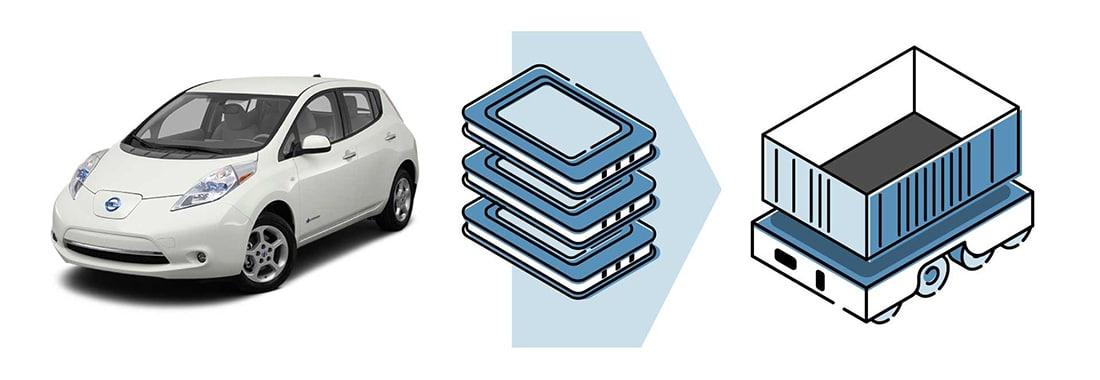 La segunda vida útil de las baterías de Nissan LEAF