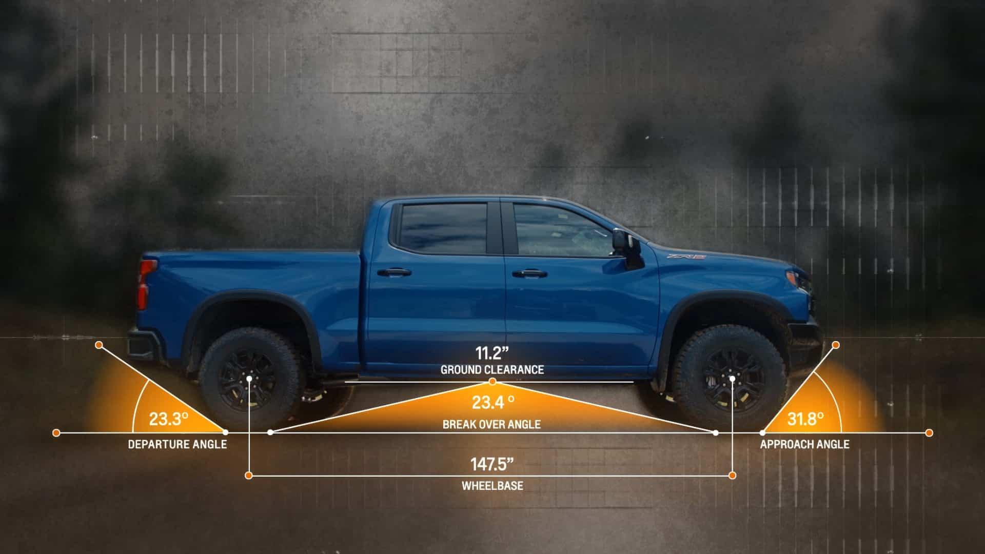 Chevrolet Silverado 2022